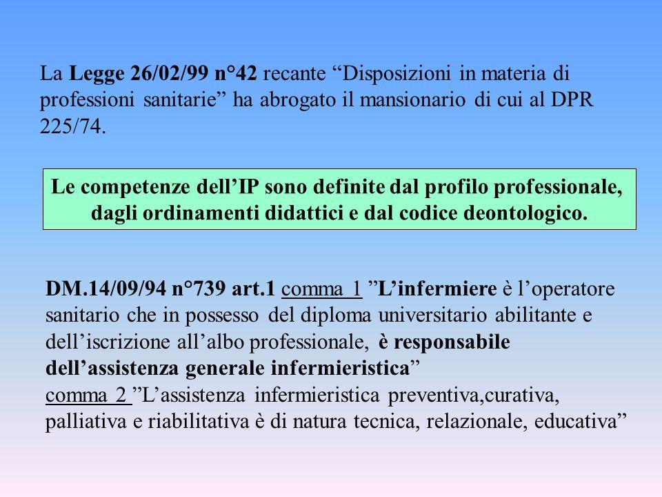 Le competenze dell'IP sono definite dal profilo professionale,