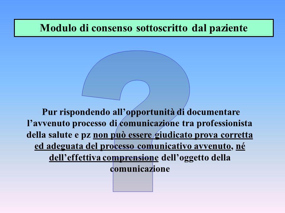 Modulo di consenso sottoscritto dal paziente