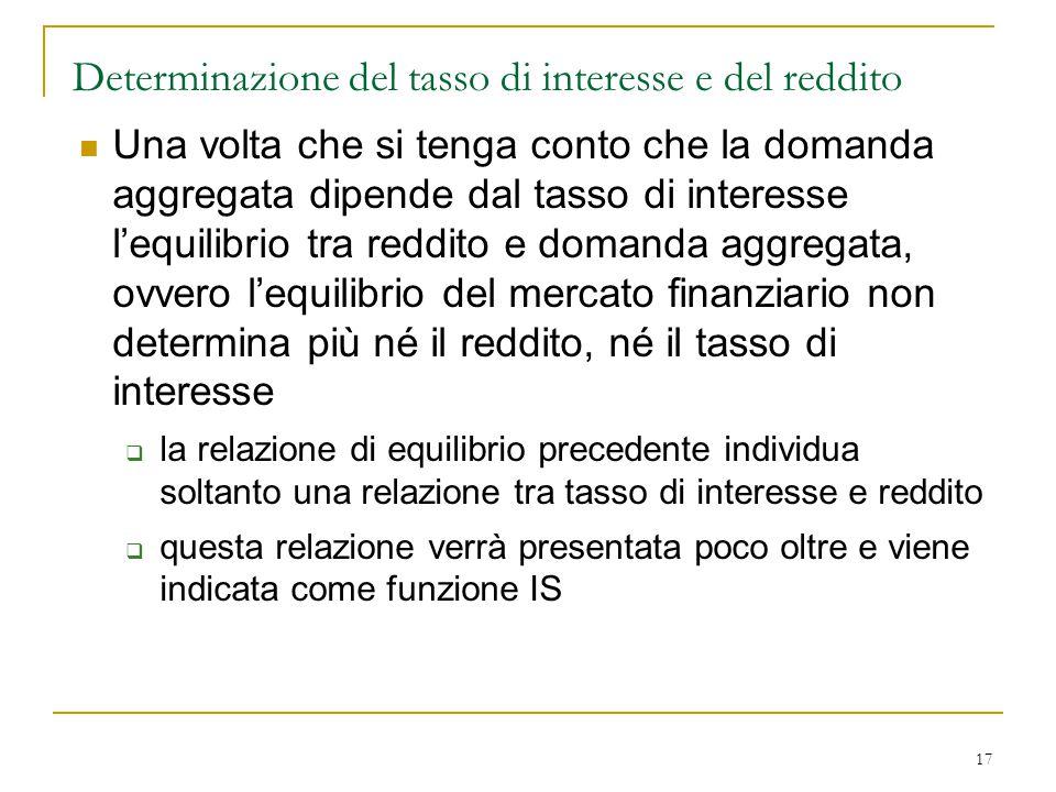 Determinazione del tasso di interesse e del reddito
