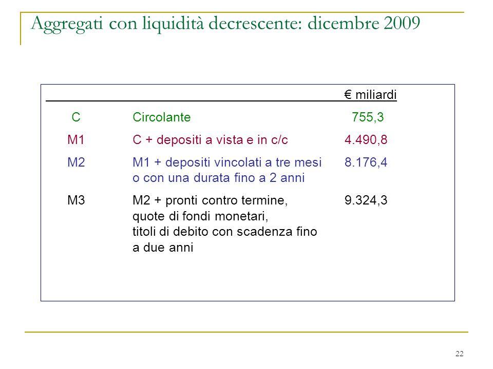 Aggregati con liquidità decrescente: dicembre 2009