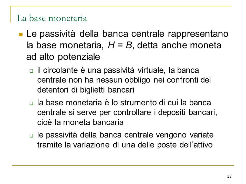 La base monetaria Le passività della banca centrale rappresentano la base monetaria, H = B, detta anche moneta ad alto potenziale.