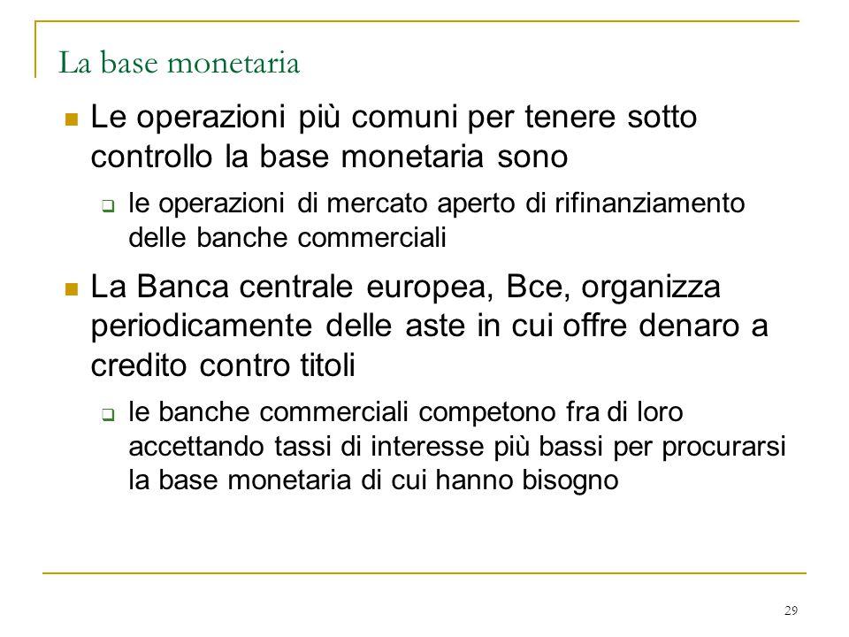 La base monetaria Le operazioni più comuni per tenere sotto controllo la base monetaria sono.