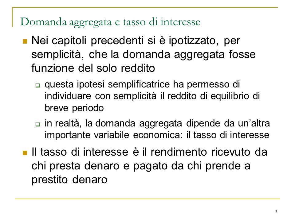 Domanda aggregata e tasso di interesse
