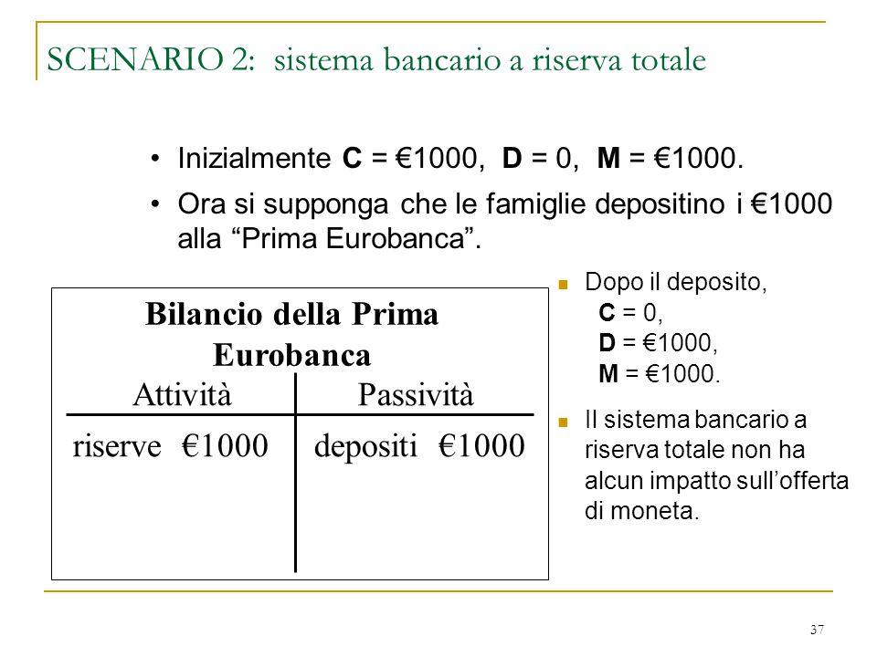 SCENARIO 2: sistema bancario a riserva totale