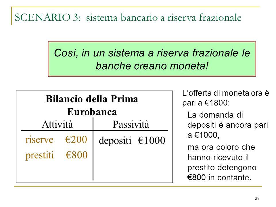 Bilancio della Prima Eurobanca