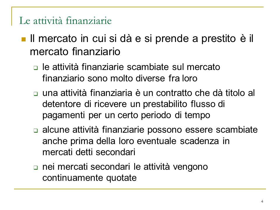 Le attività finanziarie