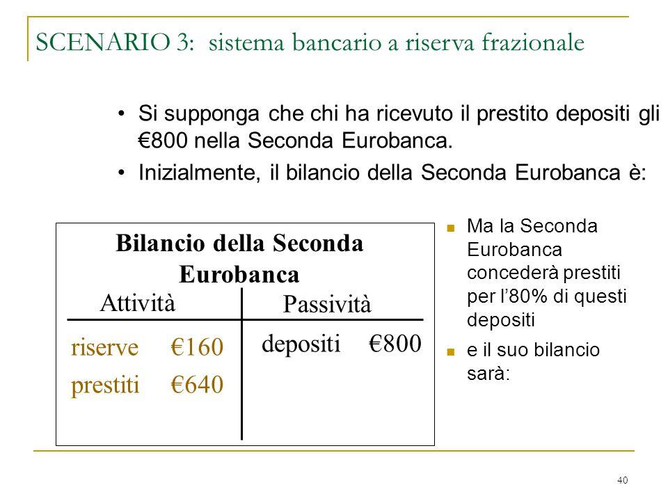 Bilancio della Seconda Eurobanca