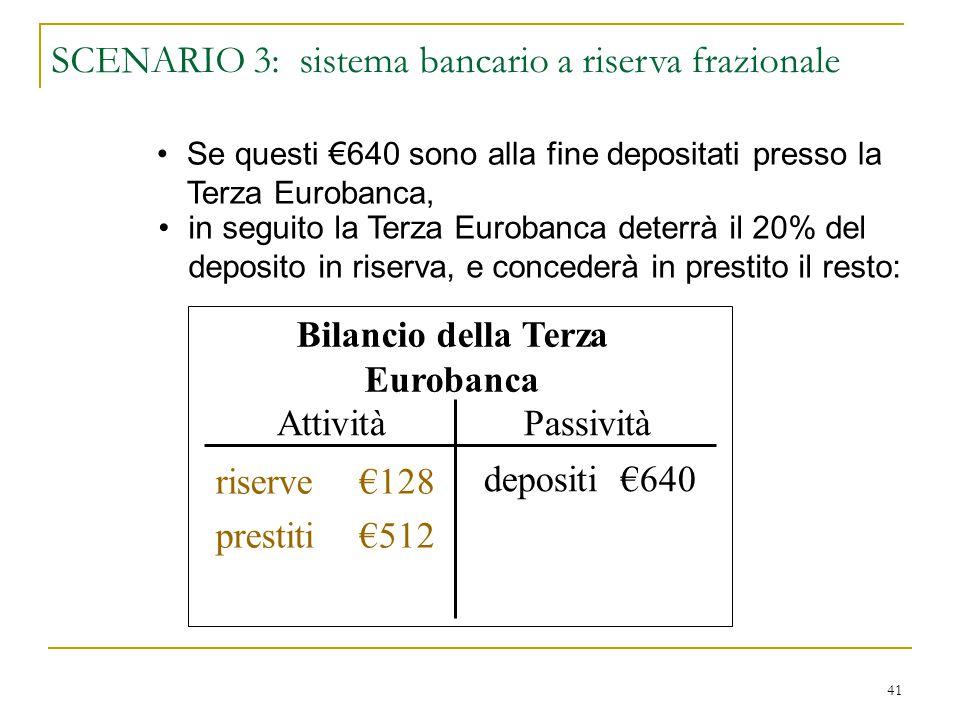 Bilancio della Terza Eurobanca