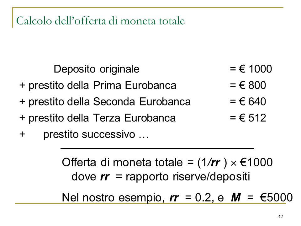 Calcolo dell'offerta di moneta totale