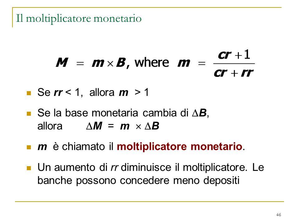 Il moltiplicatore monetario