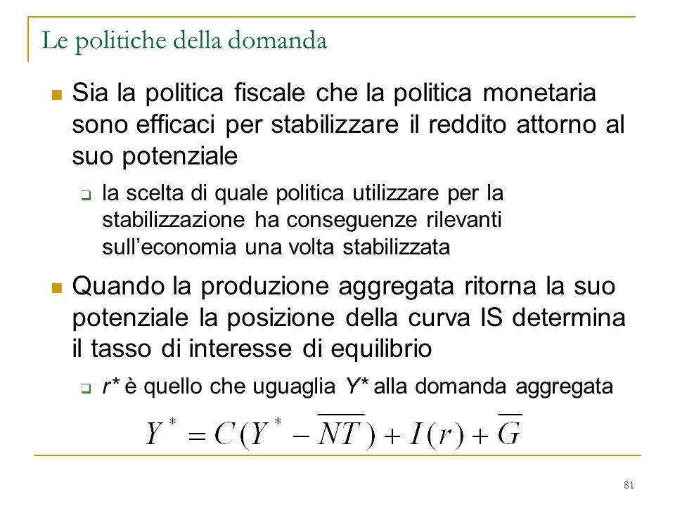Le politiche della domanda
