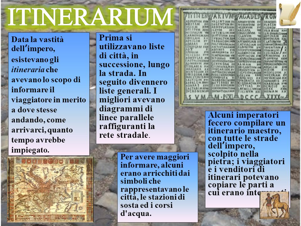 ITINERARIUM