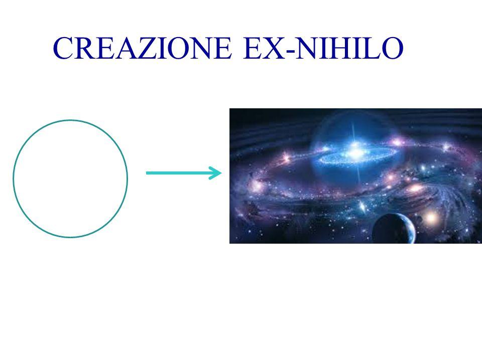 CREAZIONE EX-NIHILO