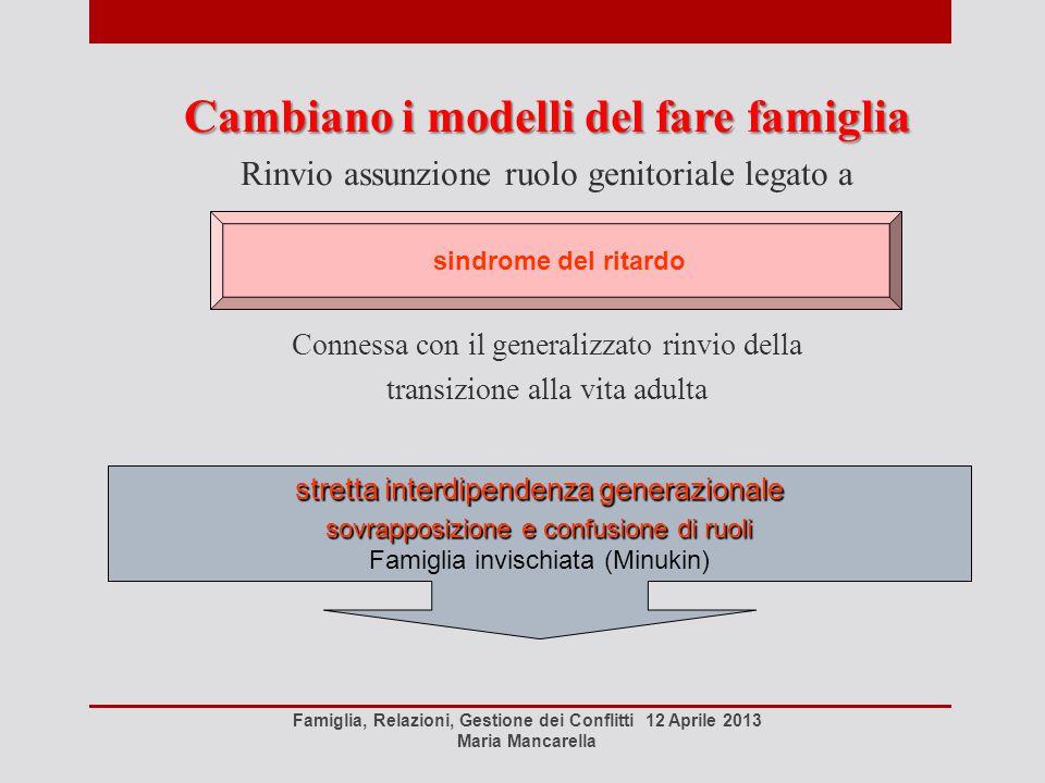 Famiglia, Relazioni, Gestione dei Conflitti 12 Aprile 2013