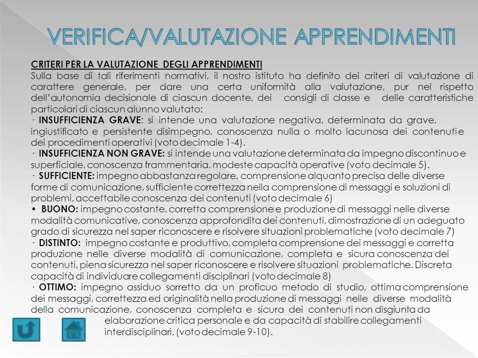 VERIFICA/VALUTAZIONE APPRENDIMENTI