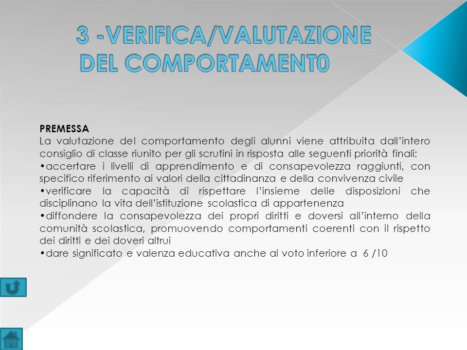 3 -VERIFICA/VALUTAZIONE DEL COMPORTAMENT0
