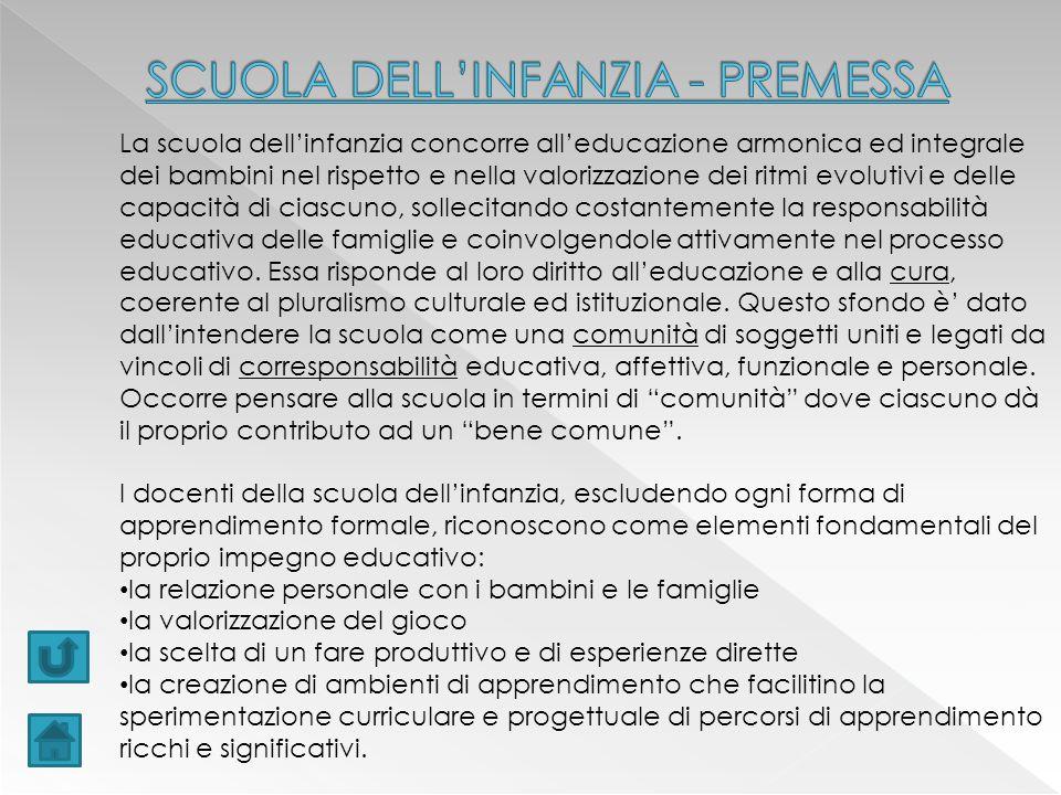 SCUOLA DELL'INFANZIA - PREMESSA