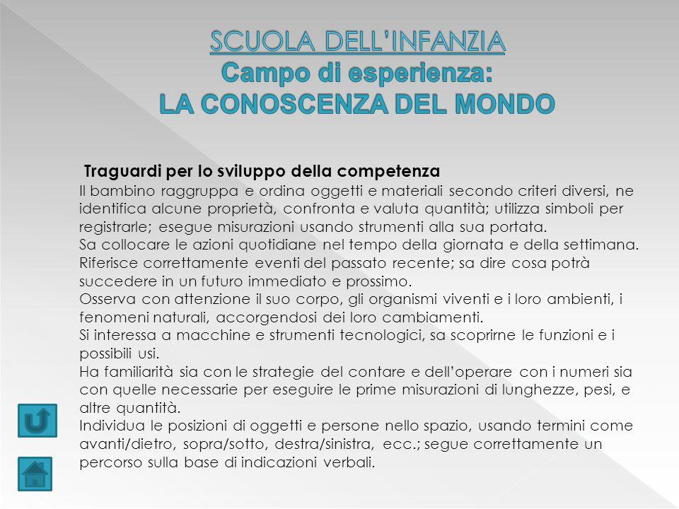 SCUOLA DELL'INFANZIA Campo di esperienza: LA CONOSCENZA DEL MONDO