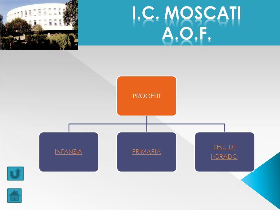 I.C. MOSCATI a.o.f. PROGETTI INFANZIA PRIMARIA SEC. DI I GRADO