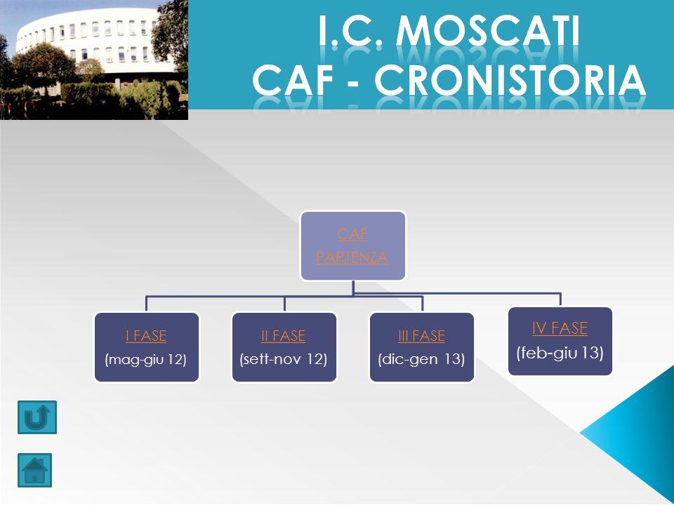 I.C. MOSCATI caf - cronistoria