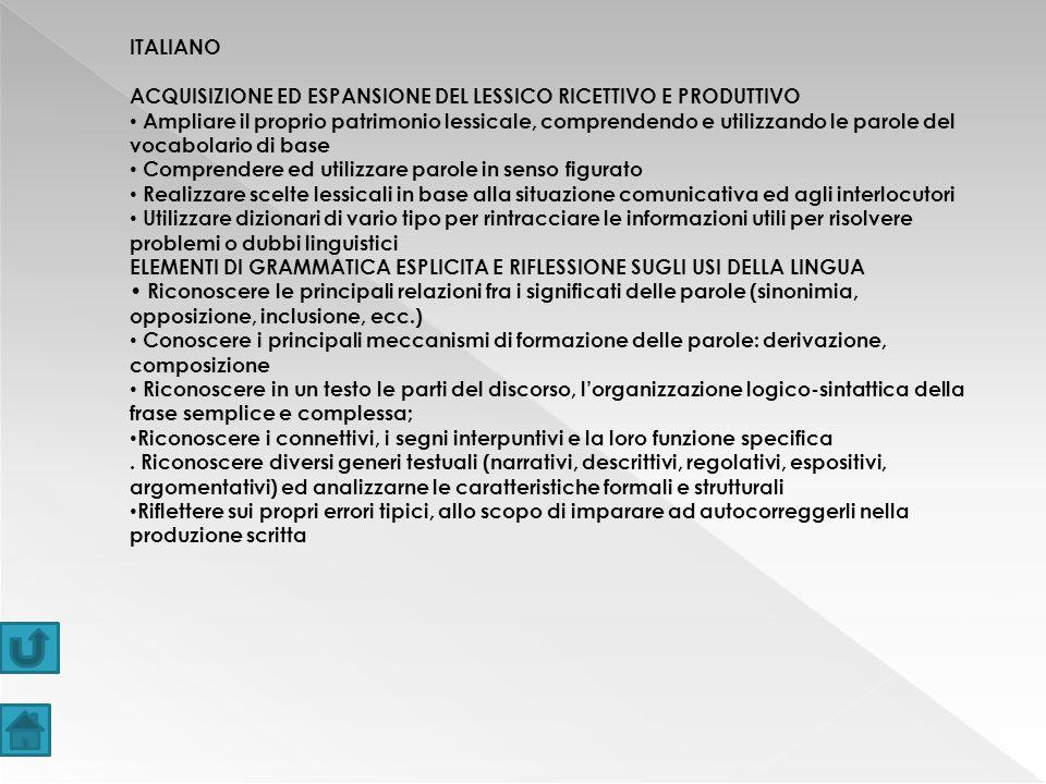 ITALIANO ACQUISIZIONE ED ESPANSIONE DEL LESSICO RICETTIVO E PRODUTTIVO.