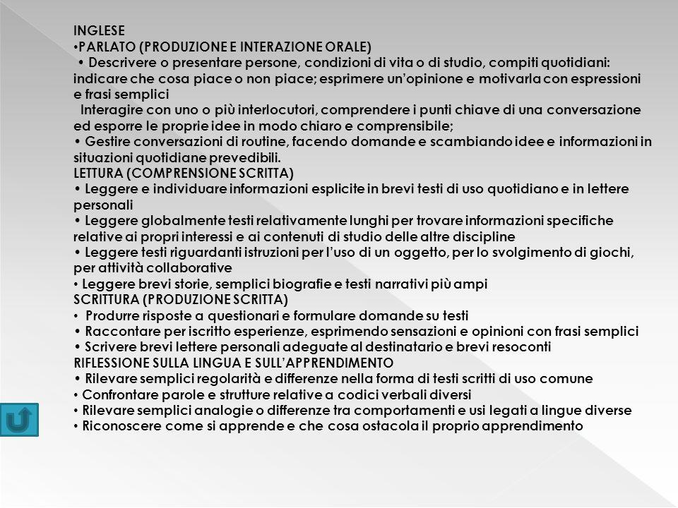 INGLESE PARLATO (PRODUZIONE E INTERAZIONE ORALE)