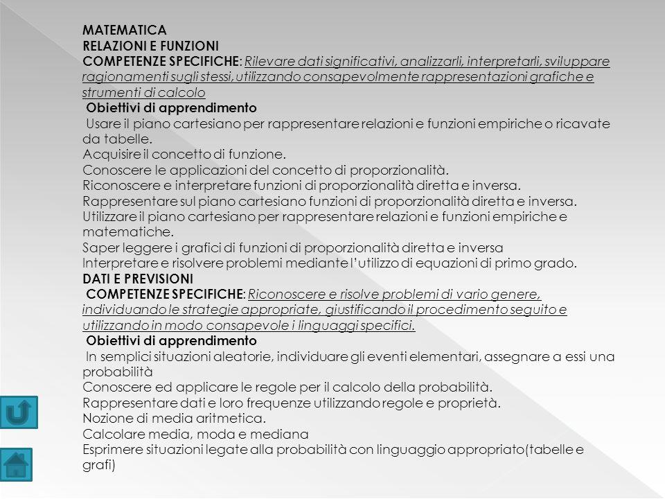 MATEMATICA RELAZIONI E FUNZIONI.
