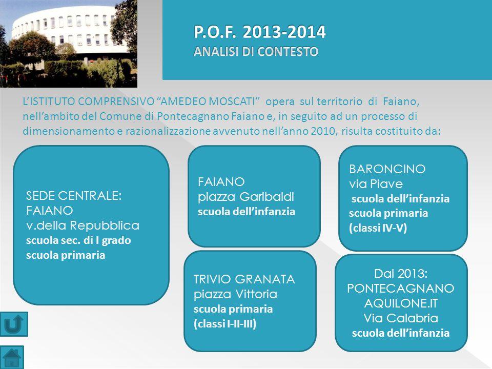 P.O.F. 2013-2014 ANALISI DI CONTESTO
