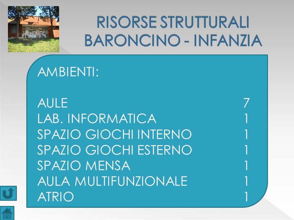 RISORSE STRUTTURALI BARONCINO - INFANZIA