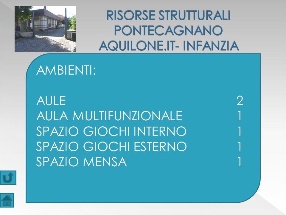 RISORSE STRUTTURALI PONTECAGNANO AQUILONE.IT- INFANZIA