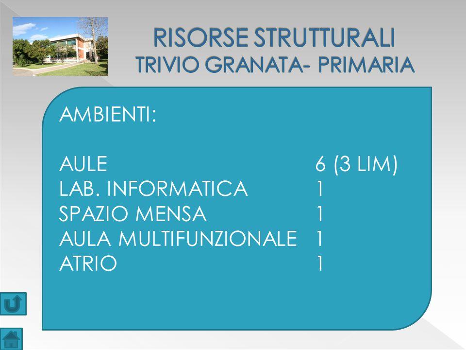 RISORSE STRUTTURALI TRIVIO GRANATA- PRIMARIA