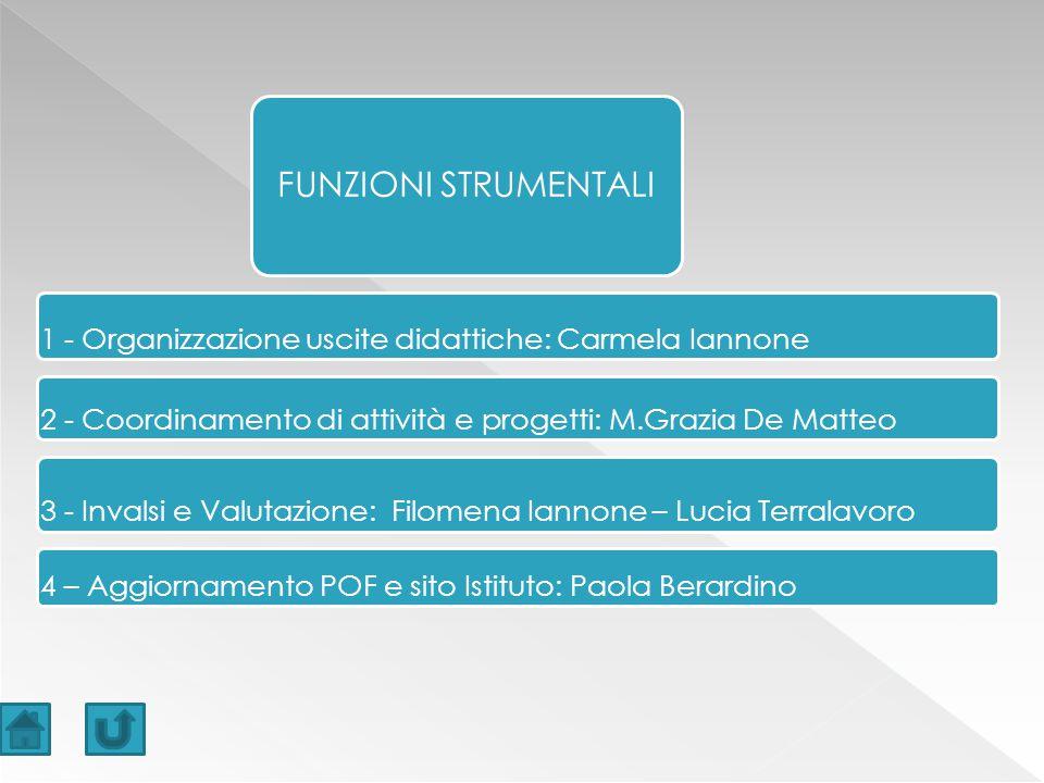 FUNZIONI STRUMENTALI 1 - Organizzazione uscite didattiche: Carmela Iannone. 2 - Coordinamento di attività e progetti: M.Grazia De Matteo.