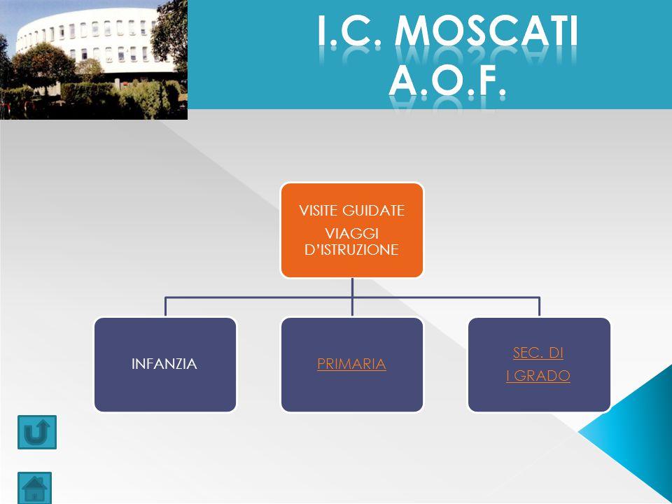 I.C. MOSCATI a.o.f. VISITE GUIDATE PRIMARIA SEC. DI INFANZIA