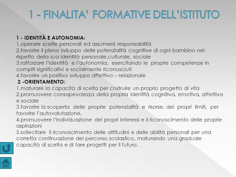 1 - FINALITA' FORMATIVE DELL'ISTITUTO