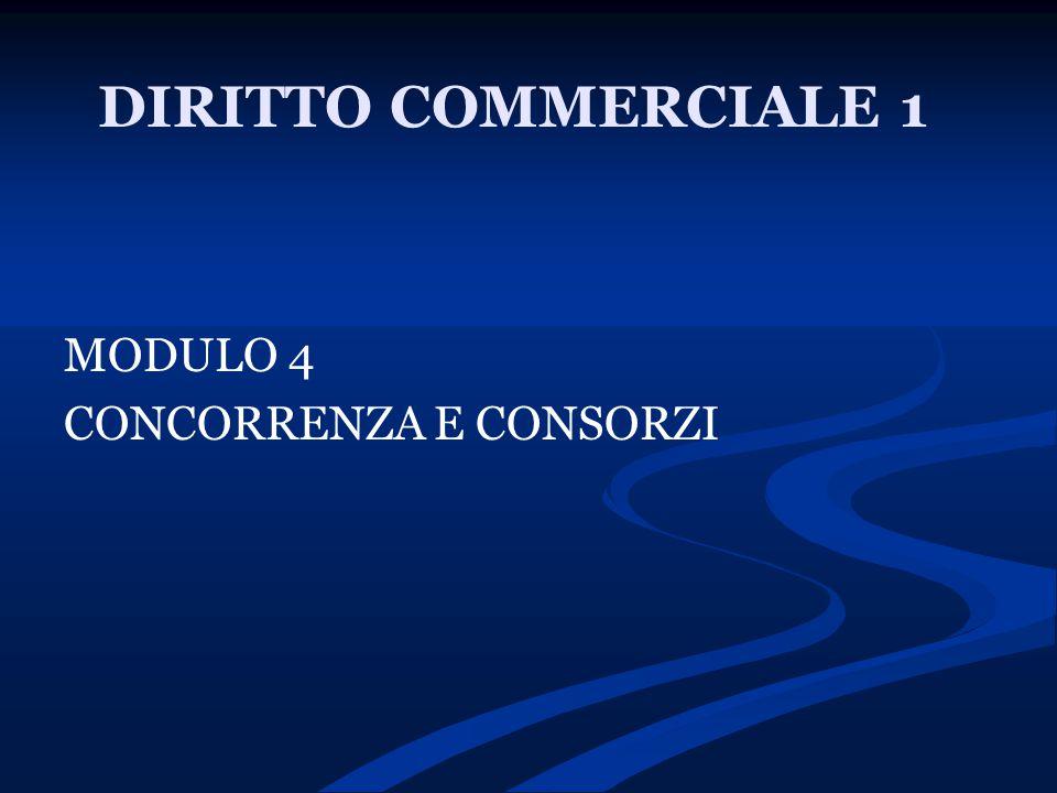 DIRITTO COMMERCIALE 1 MODULO 4 CONCORRENZA E CONSORZI