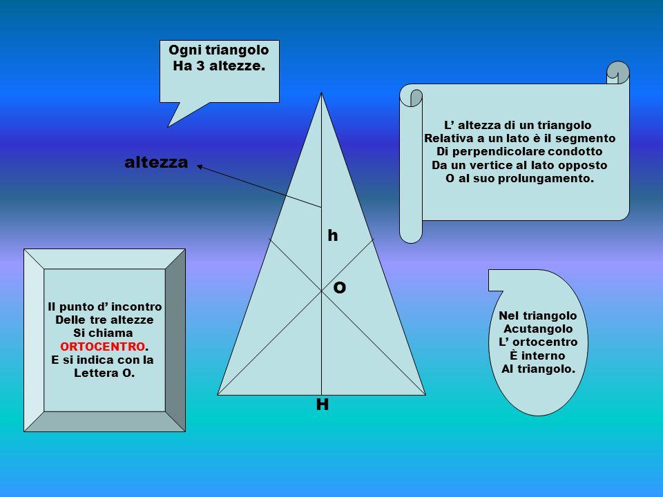 altezza h O H Ogni triangolo Ha 3 altezze. L' altezza di un triangolo
