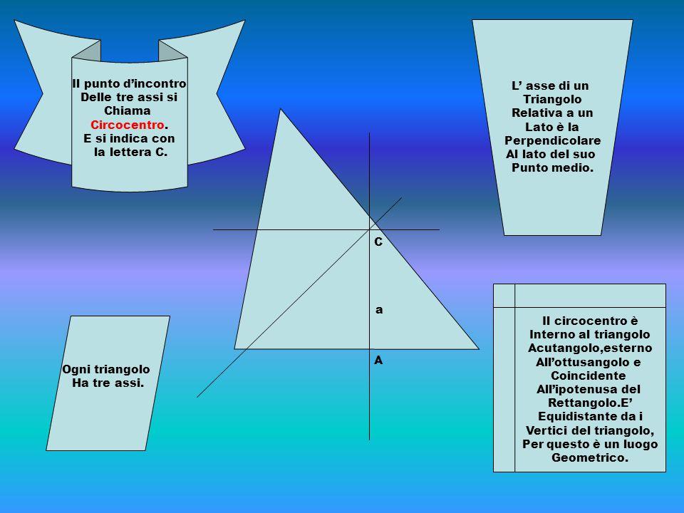 Il punto d'incontro Delle tre assi si. Chiama. Circocentro. E si indica con. la lettera C. L' asse di un.