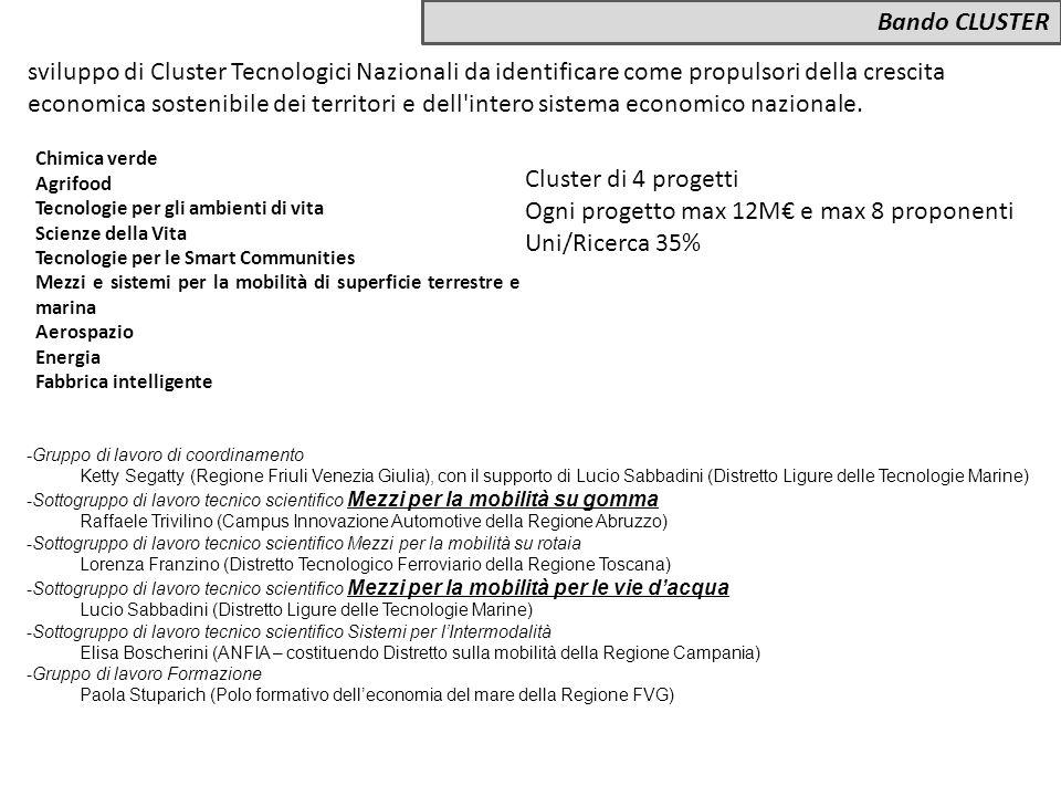 Ogni progetto max 12M€ e max 8 proponenti Uni/Ricerca 35%