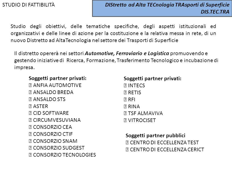 STUDIO DI FATTIBILITÀ DIStretto ad Alta TECnologia TRAsporti di Superficie. DIS.TEC.TRA.