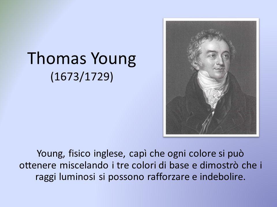 Thomas Young (1673/1729)