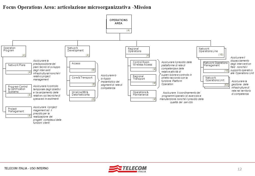 MIL-SIB080-30112006-35593/NG Nuovo modello organizzativo per il presidio della rete mobile e del trasporto regionale (1/2)