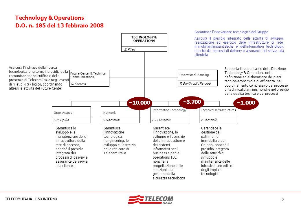 MIL-SIB080-30112006-35593/NG Focus su NETWORK