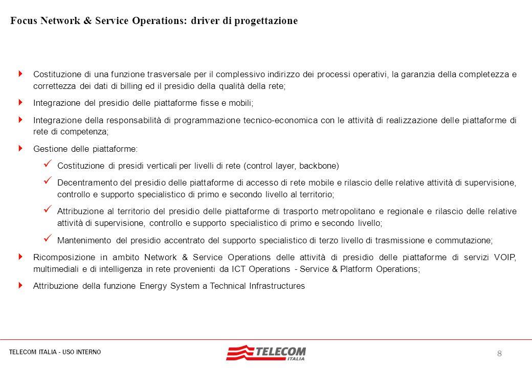 Technology & Operations