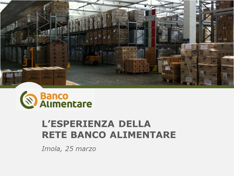 1 L'ESPERIENZA DELLA RETE BANCO ALIMENTARE Imola, 25 marzo