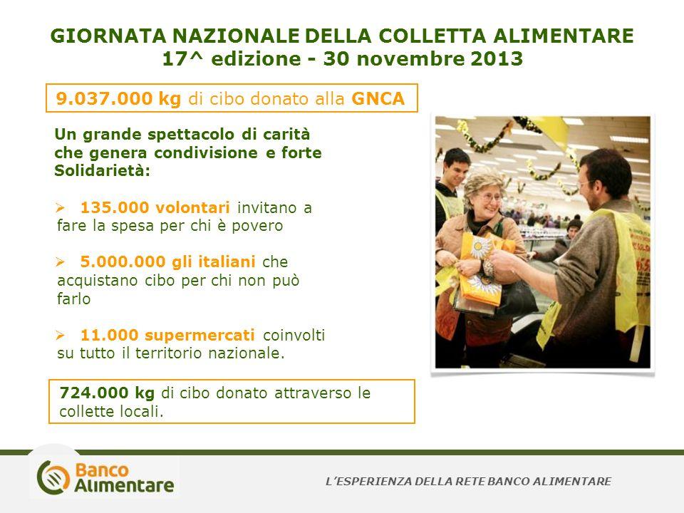 GIORNATA NAZIONALE DELLA COLLETTA ALIMENTARE 17^ edizione - 30 novembre 2013
