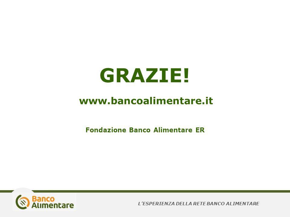 Fondazione Banco Alimentare ER