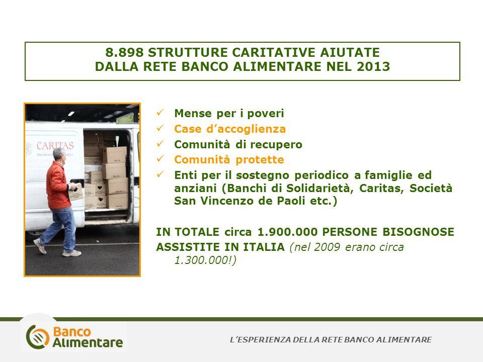 8.898 STRUTTURE CARITATIVE AIUTATE DALLA RETE BANCO ALIMENTARE NEL 2013