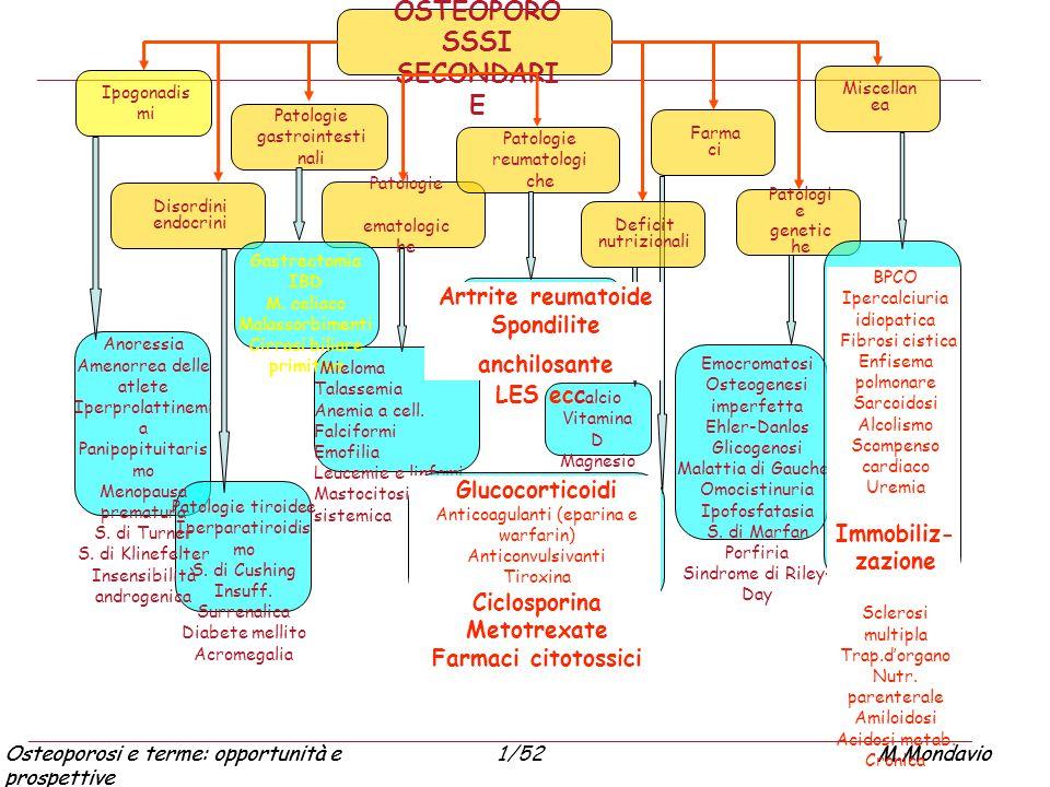OSTEOPOROSSSI SECONDARIE