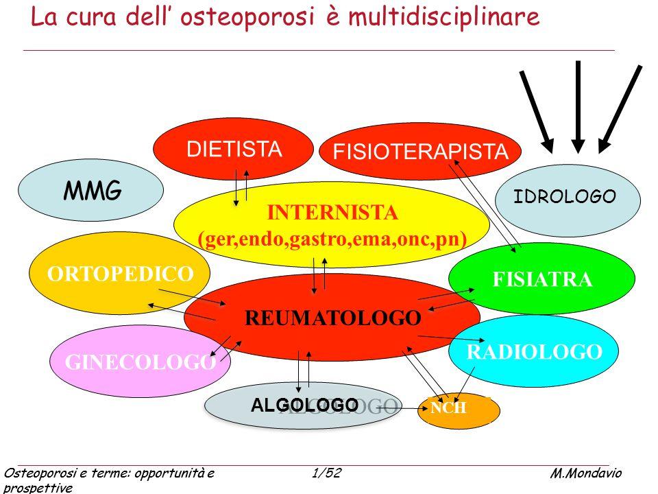 La cura dell' osteoporosi è multidisciplinare