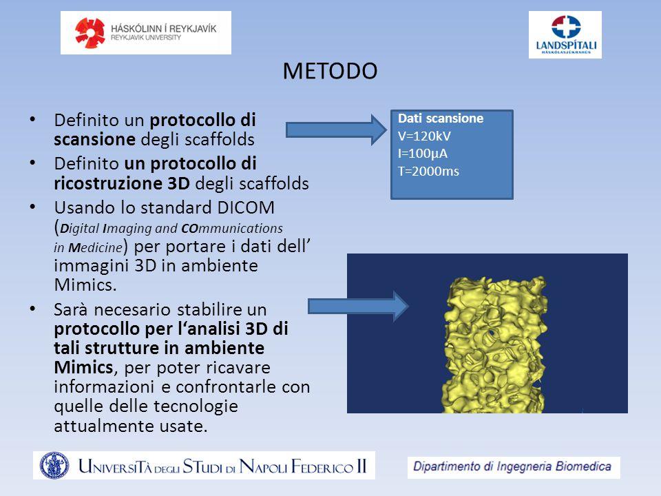METODO Definito un protocollo di scansione degli scaffolds